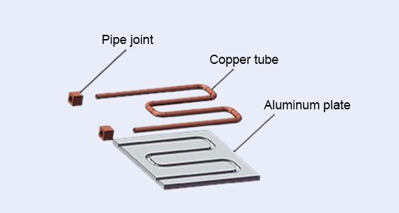 Exposed-pipe techniqueliquid cold plate