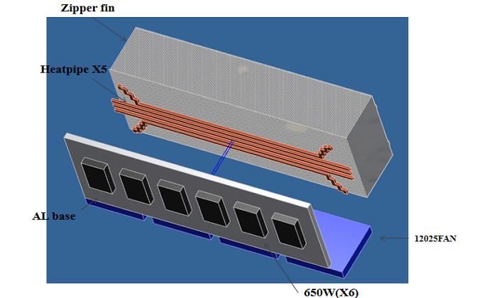 IGBT heat sink simulated test model