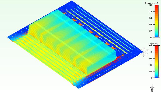 IGBT heat sink thermal analysis result